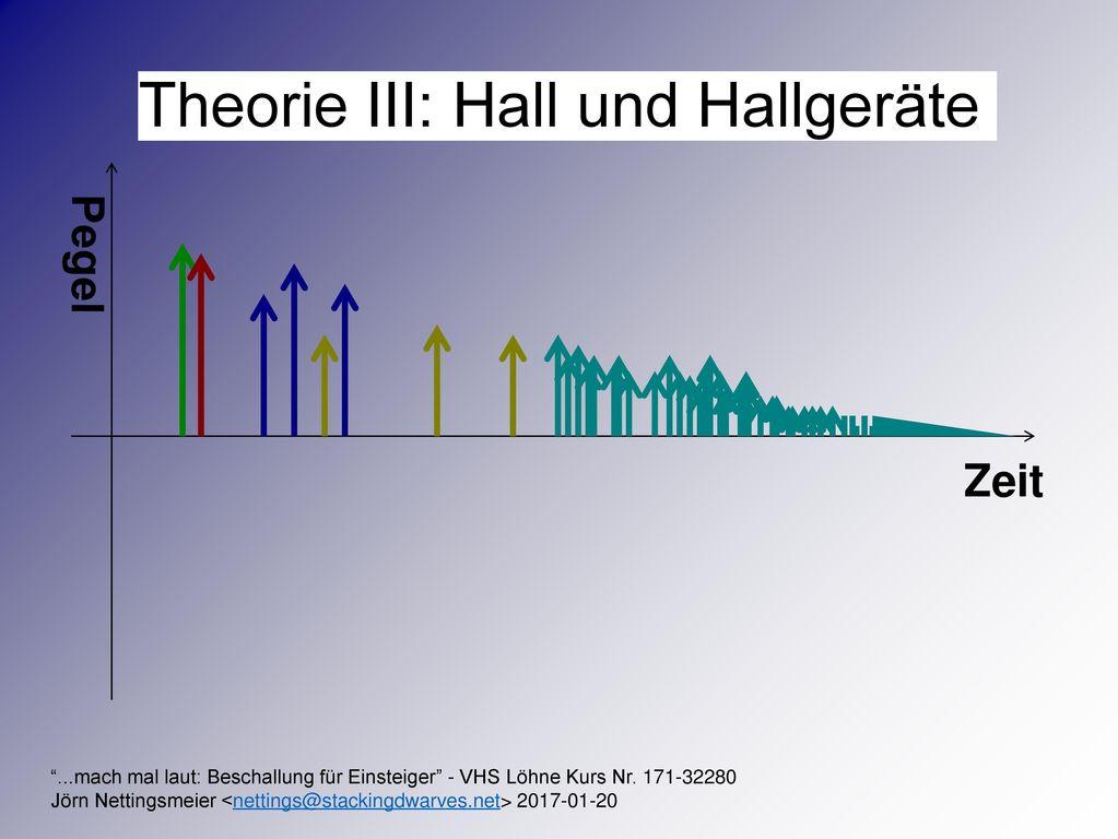 Theorie III: Hall und Hallgeräte