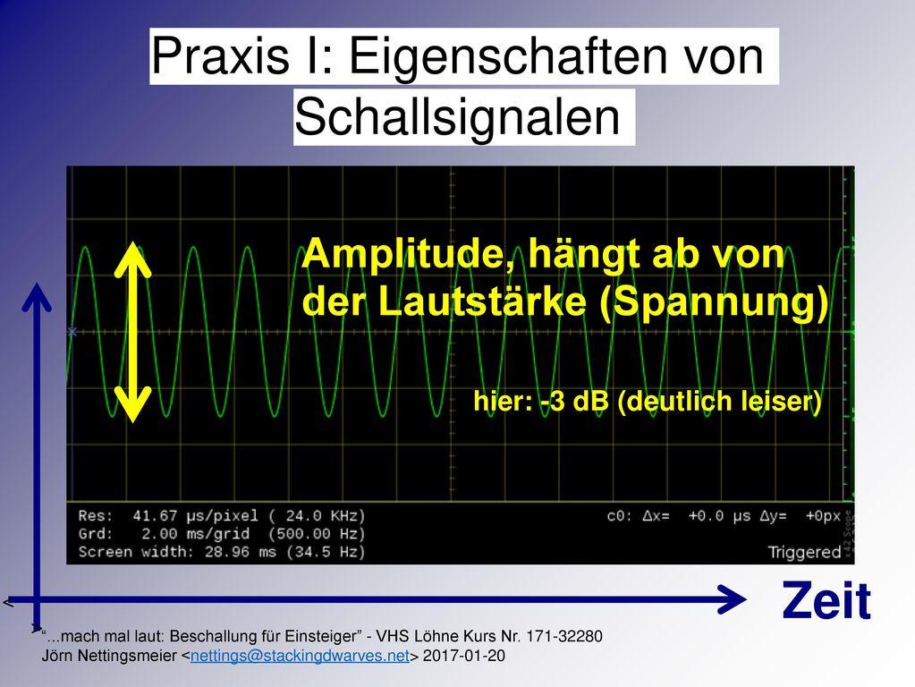 Praxis I: Eigenschaften von Schallsignalen