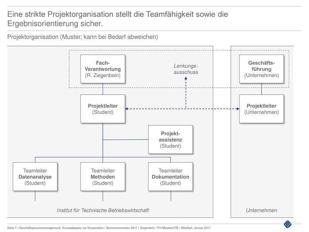 Niedlich Anatomie Projektideen Bilder - Physiologie Von Menschlichen ...