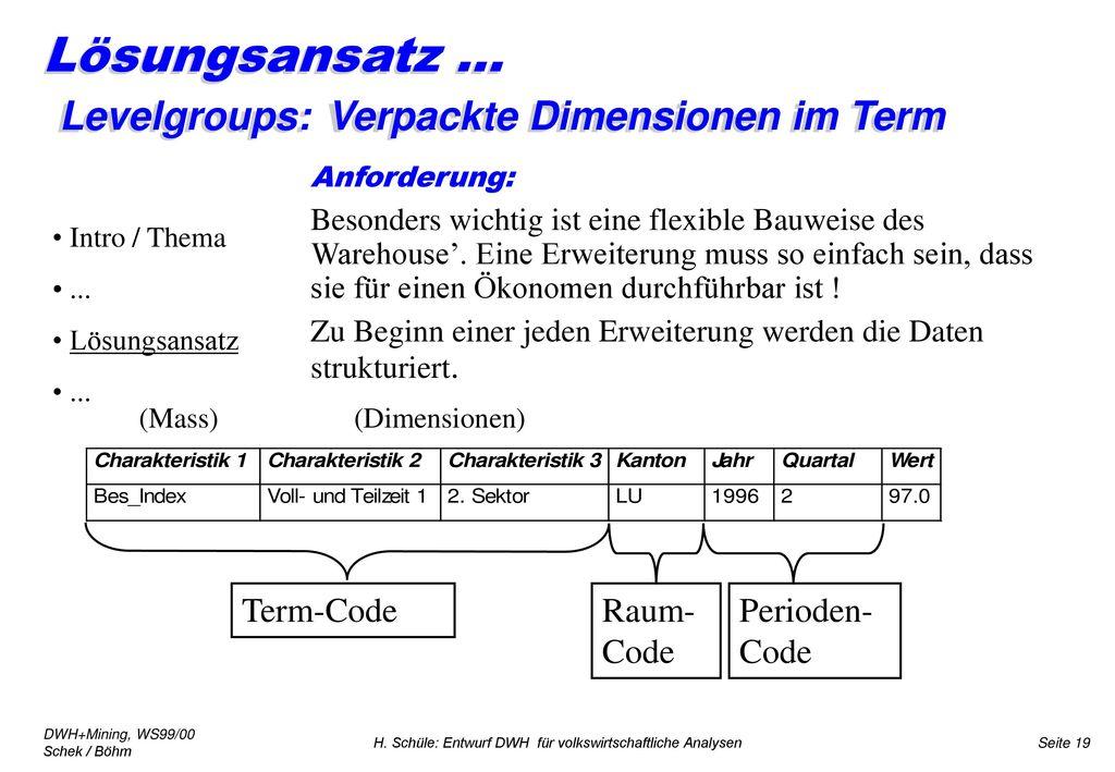 Lösungsansatz ... Levelgroups: Verpackte Dimensionen im Term