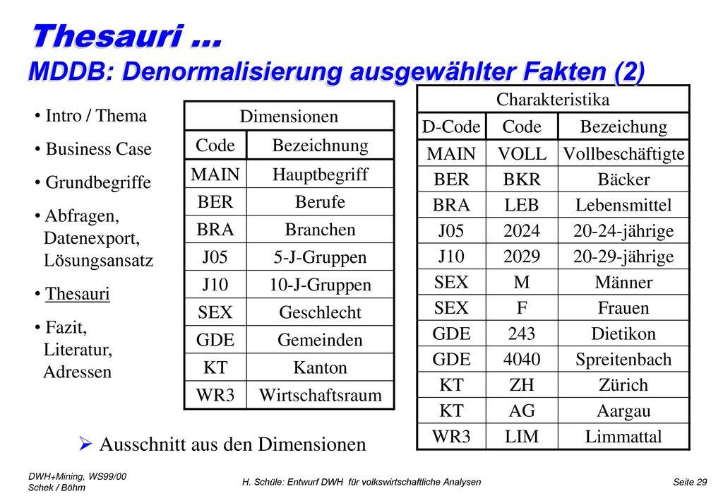 Thesauri ... MDDB: Denormalisierung ausgewählter Fakten (2)