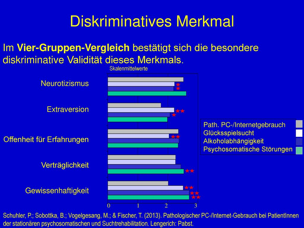 Diskriminatives Merkmal