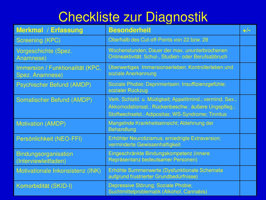 Checkliste zur Diagnostik