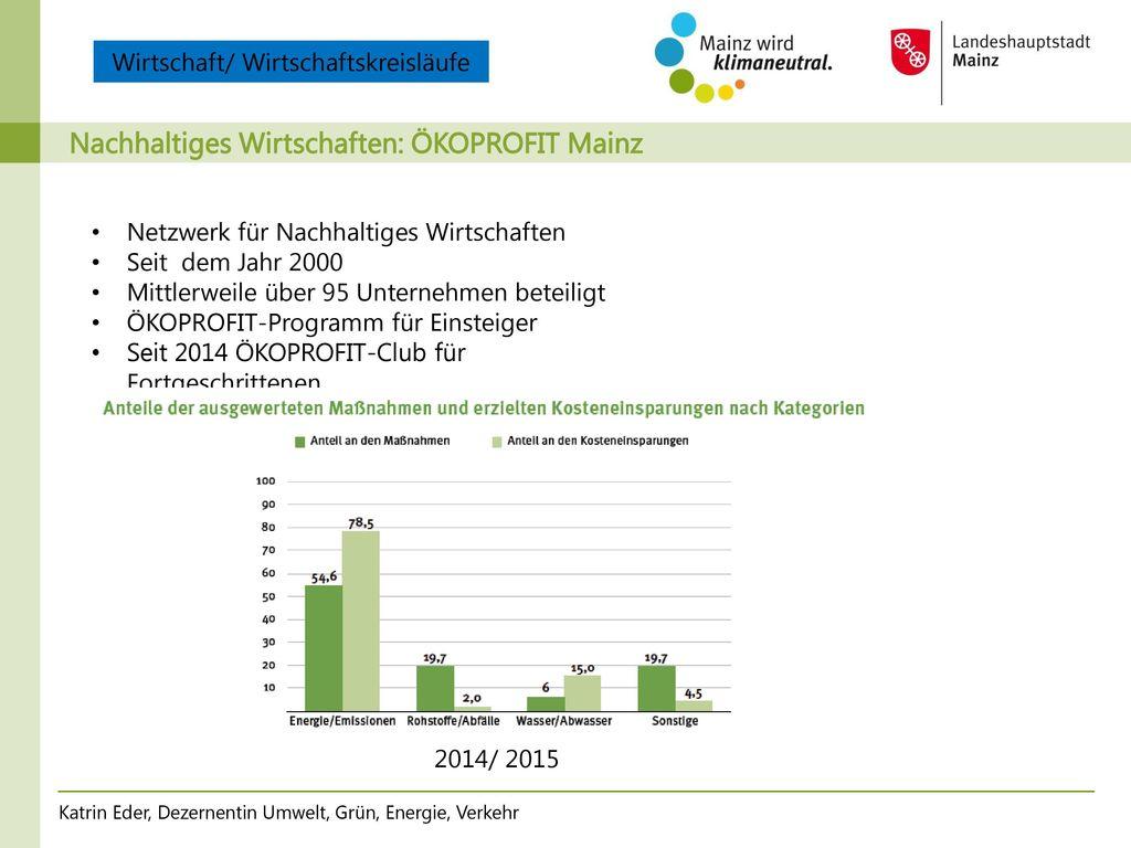 Der Mainzer Modal-Split (Verkehrsmittelwahl) – Erste Ergebnisse