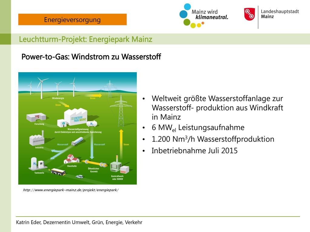 Das Energiekonzept 2005-2015 Energieversorgung