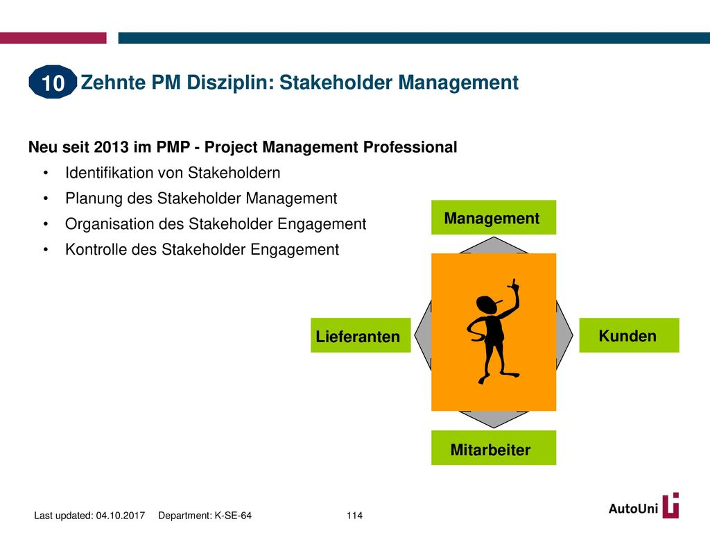 10 Zehnte PM Disziplin: Stakeholder Management