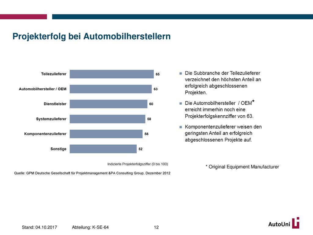 Projekterfolg bei Automobilherstellern