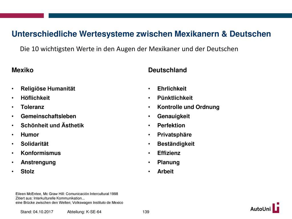 Unterschiedliche Wertesysteme zwischen Mexikanern & Deutschen