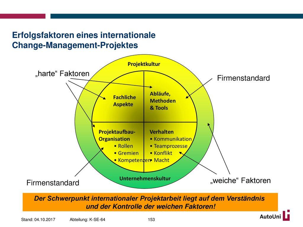 Erfolgsfaktoren eines internationale Change-Management-Projektes