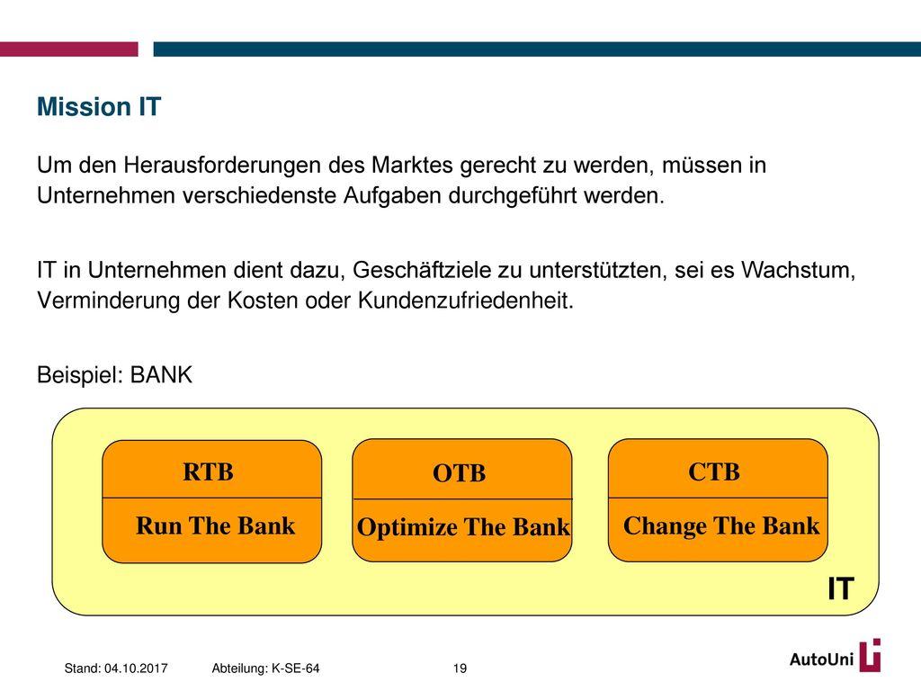 IT Mission IT RTB Run The Bank CTB Change The Bank OTB