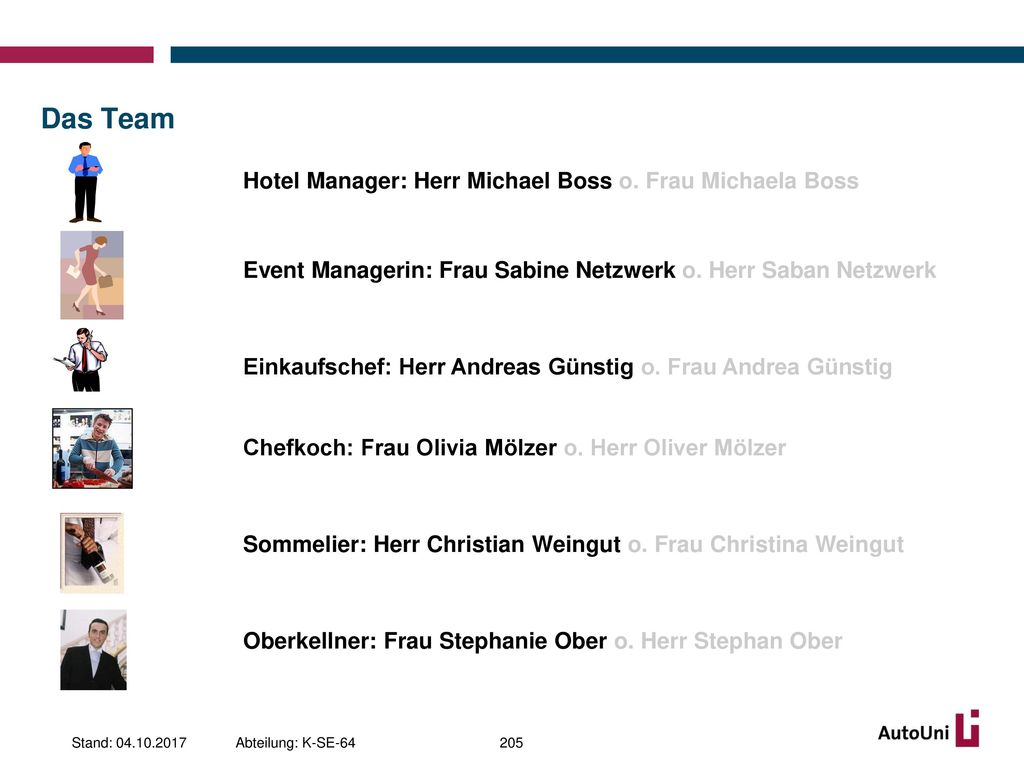 Das Team Hotel Manager: Herr Michael Boss o. Frau Michaela Boss