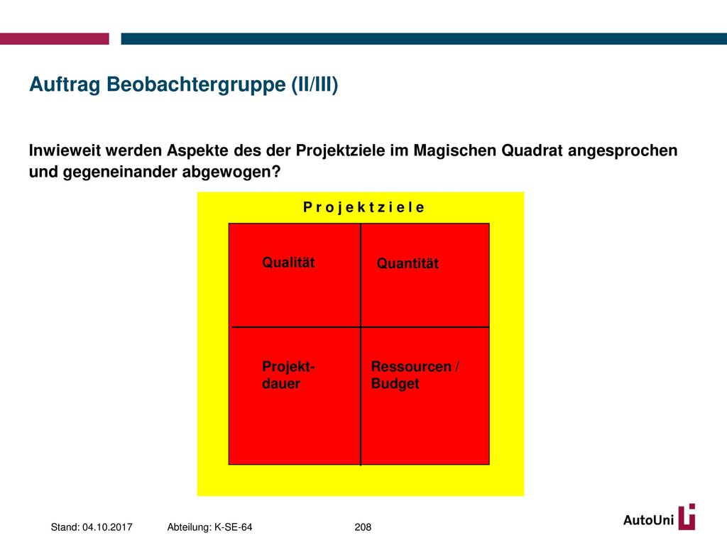 Auftrag Beobachtergruppe (II/III)