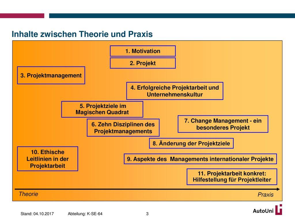 Inhalte zwischen Theorie und Praxis