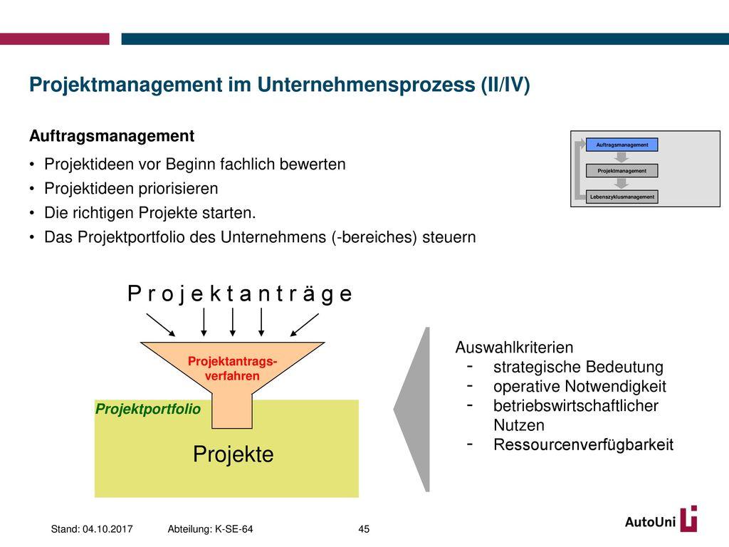 Projektmanagement im Unternehmensprozess (II/IV)