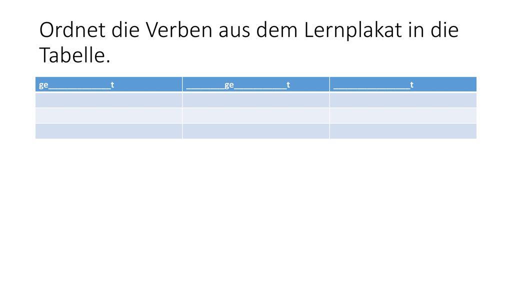 Ordnet die Verben aus dem Lernplakat in die Tabelle.