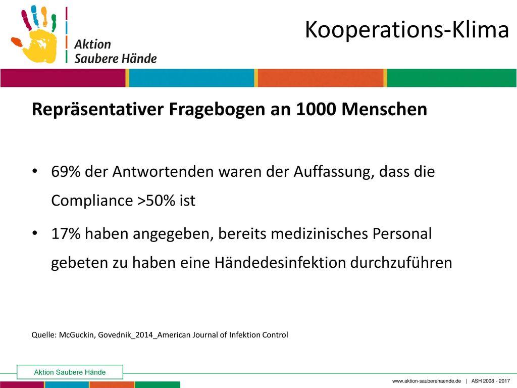 Kooperations-Klima Repräsentativer Fragebogen an 1000 Menschen