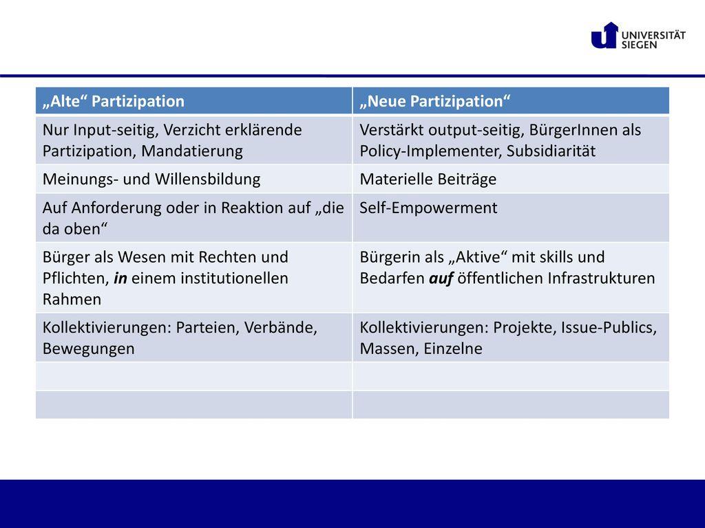 """""""Alte Partizipation """"Neue Partizipation Nur Input-seitig, Verzicht erklärende Partizipation, Mandatierung."""
