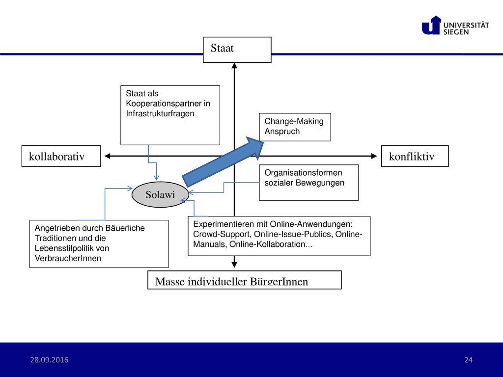 Staat als Kooperationspartner in Infrastrukturfragen