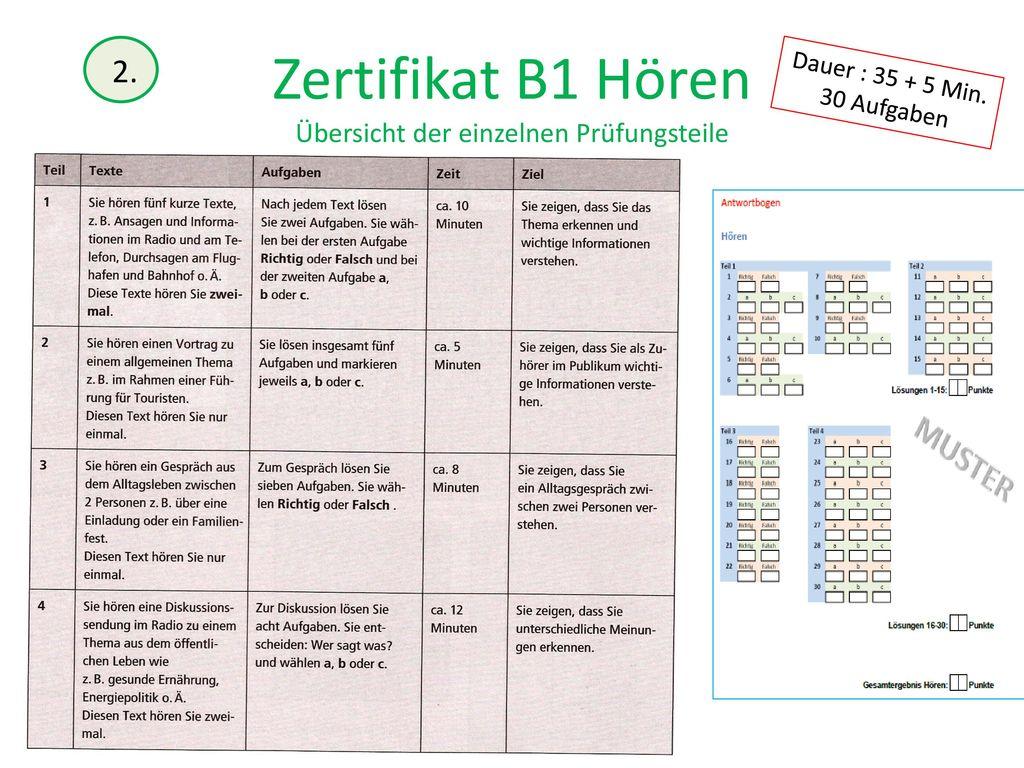 Zertifikat B1 Hören Übersicht der einzelnen Prüfungsteile