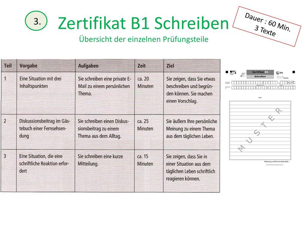 Zertifikat B1 Schreiben Übersicht der einzelnen Prüfungsteile