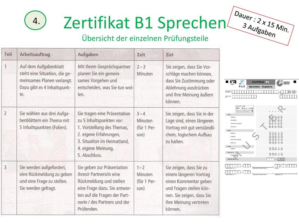 Zertifikat B1 Sprechen Übersicht der einzelnen Prüfungsteile