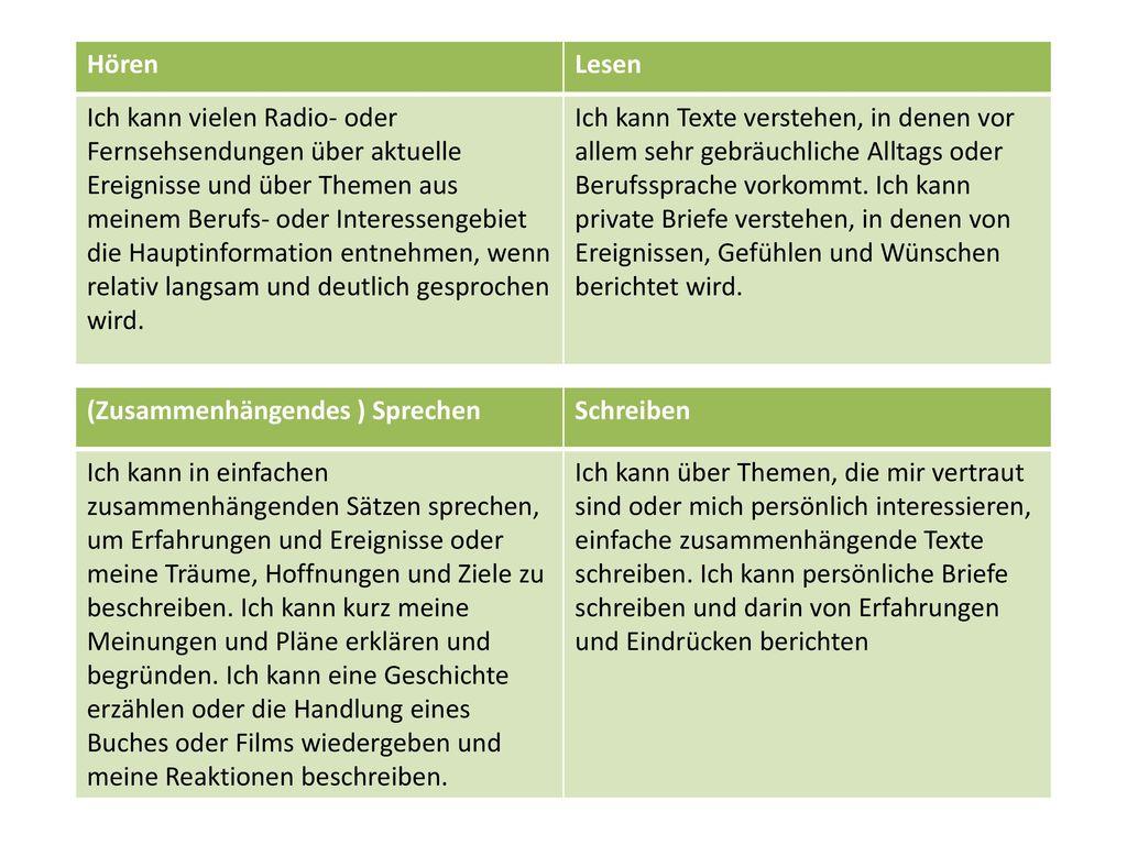 Briefe Schreiben Themen : Herzlich willkommen ppt herunterladen
