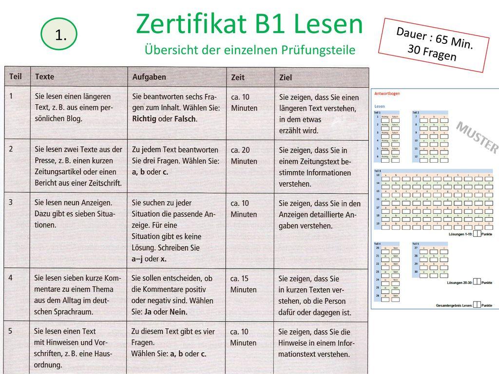 Zertifikat B1 Lesen Übersicht der einzelnen Prüfungsteile