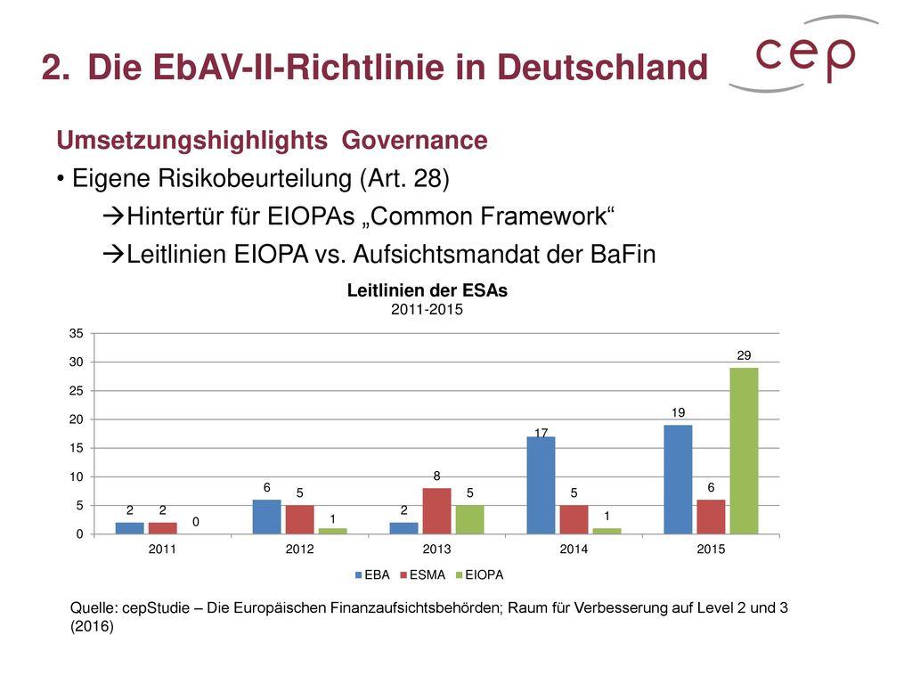 2. Die EbAV-II-Richtlinie in Deutschland
