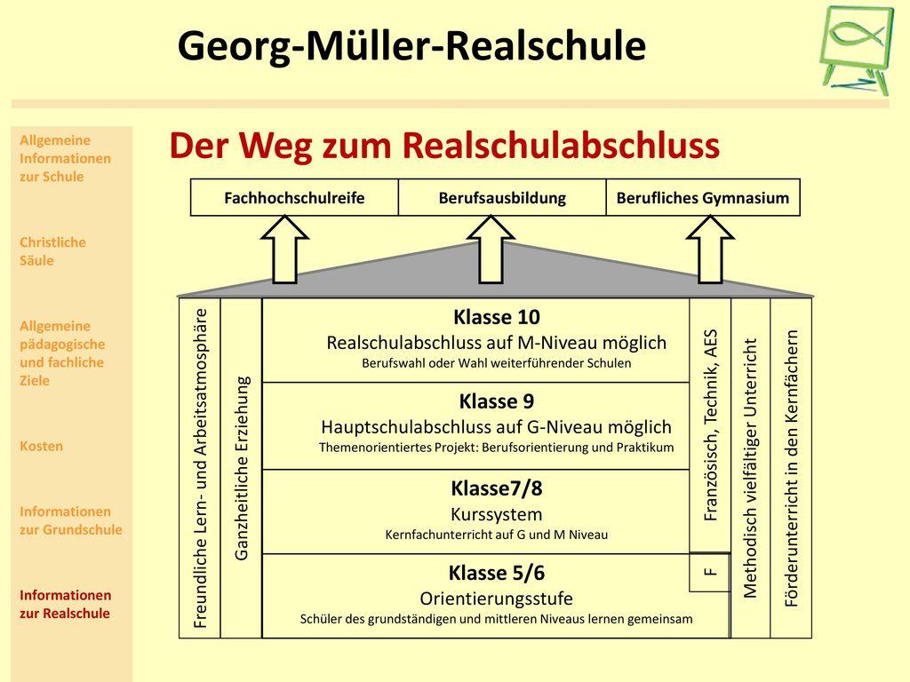 Georg-Müller-Realschule Berufliches Gymnasium