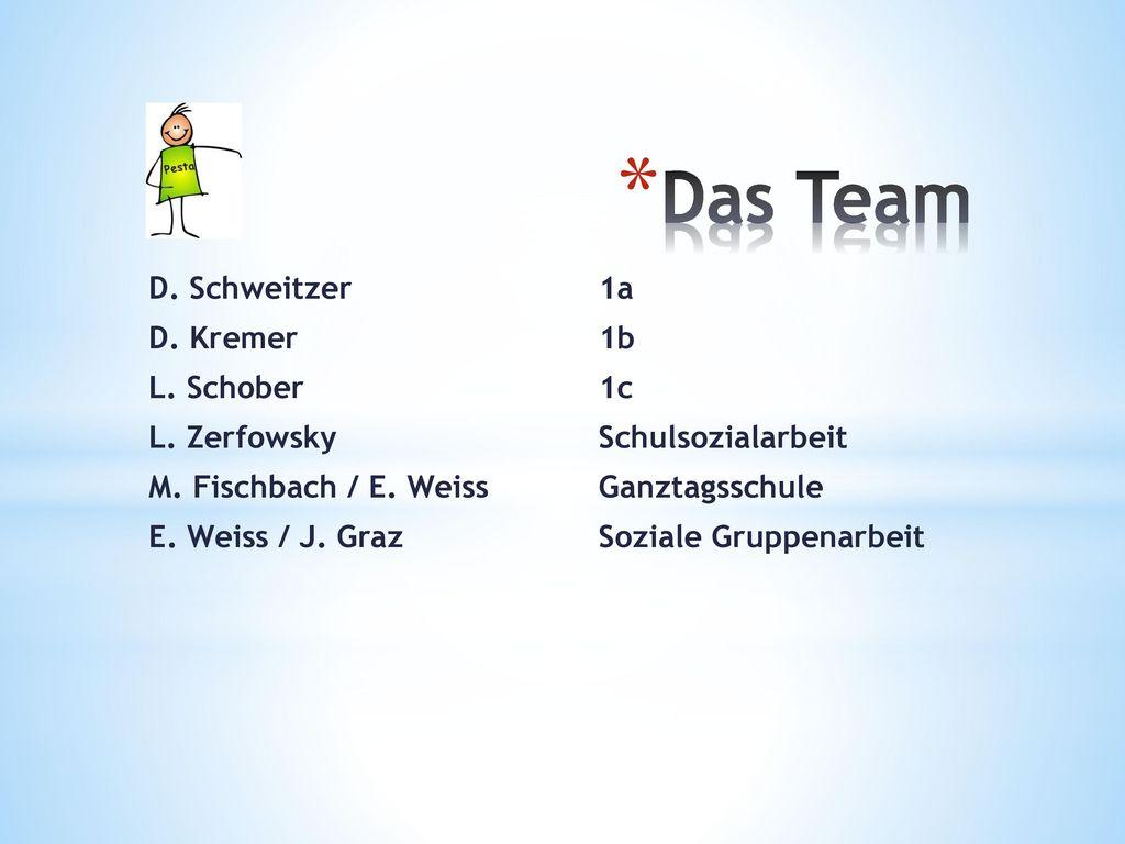 Das Team D. Schweitzer 1a D. Kremer 1b L. Schober 1c