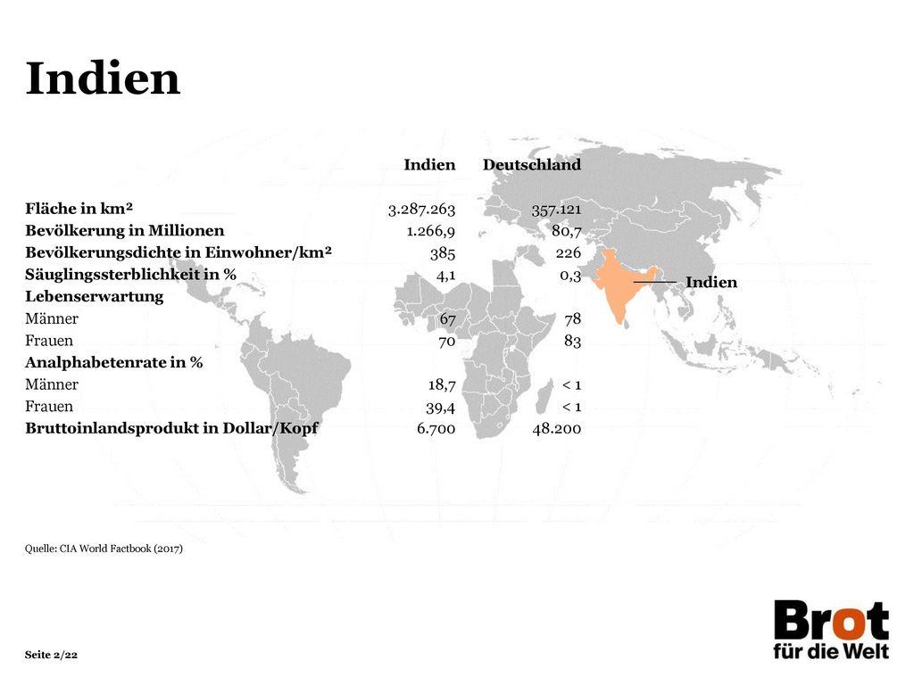 Indien Indien Deutschland Fläche in km² 3.287.263 357.121