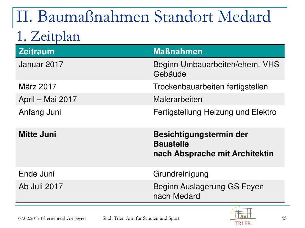 II. Baumaßnahmen Standort Medard 1. Zeitplan