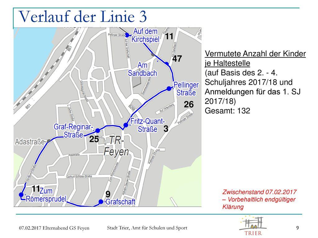 Verlauf der Linie 3 11. Vermutete Anzahl der Kinder je Haltestelle. (auf Basis des 2. - 4.