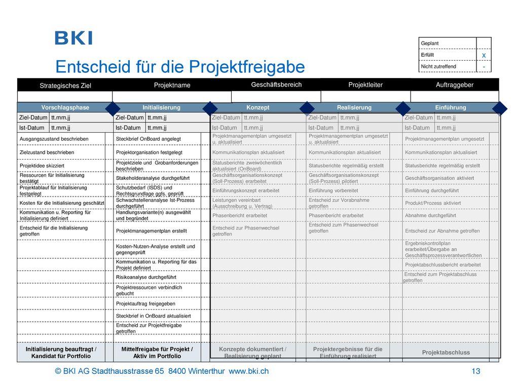 Entscheid für die Projektfreigabe
