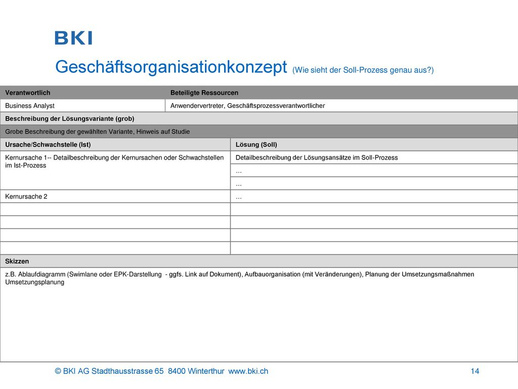 Geschäftsorganisationkonzept (Wie sieht der Soll-Prozess genau aus )