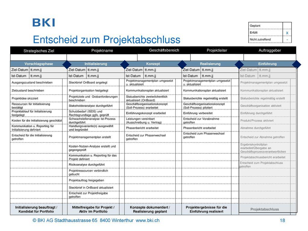 Entscheid zum Projektabschluss