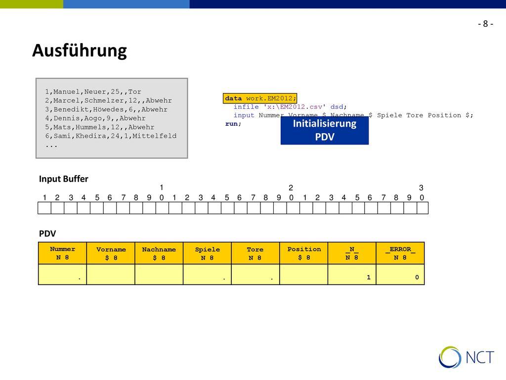Ausführung Initialisierung PDV - 8 - Input Buffer PDV 1 2 3 1 2 3 4 5
