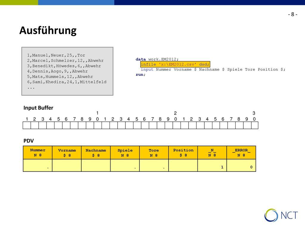Ausführung - 8 - Input Buffer PDV 1 2 3 1 2 3 4 5 6 7 8 9 1 2 3 4 5 6