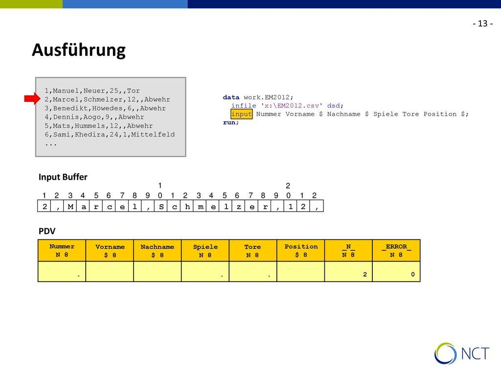 Ausführung - 13 - Input Buffer PDV 2 , M a r c e l , S c h m e l z e r