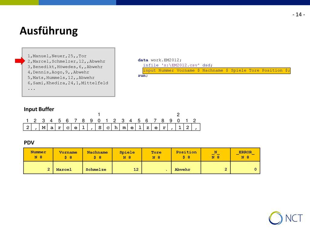 Ausführung - 14 - Input Buffer PDV 2 , M a r c e l , S c h m e l z e r