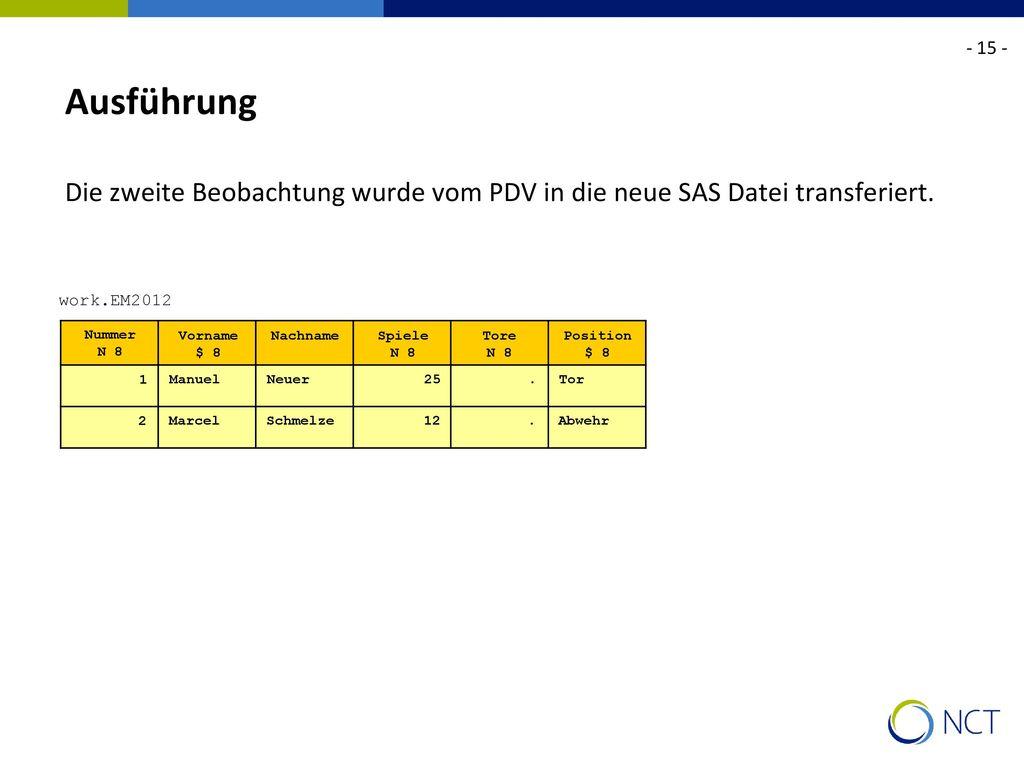 - 15 - Ausführung. Die zweite Beobachtung wurde vom PDV in die neue SAS Datei transferiert. work.EM2012.