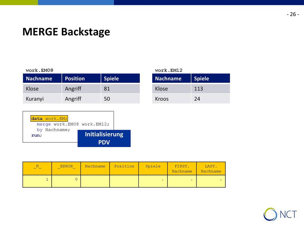 MERGE Backstage Initialisierung PDV - 26 - Nachname Position Spiele