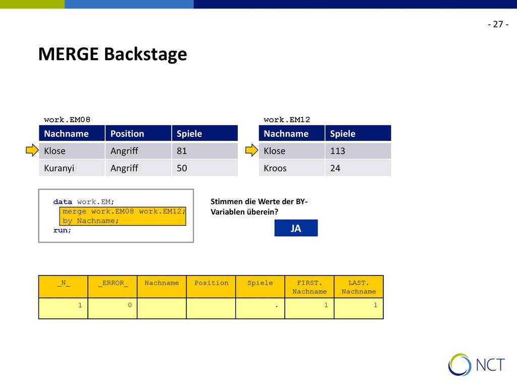 MERGE Backstage JA - 27 - Nachname Position Spiele Klose Angriff 81