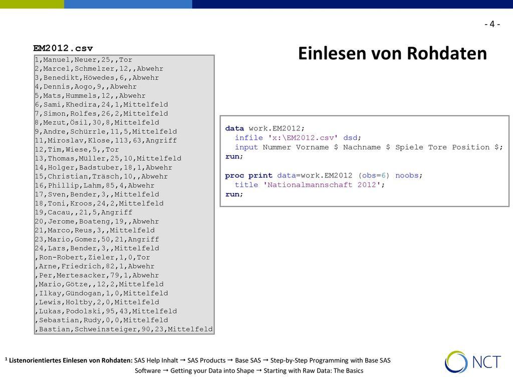 Einlesen von Rohdaten - 4 - EM2012.csv data work.EM2012;