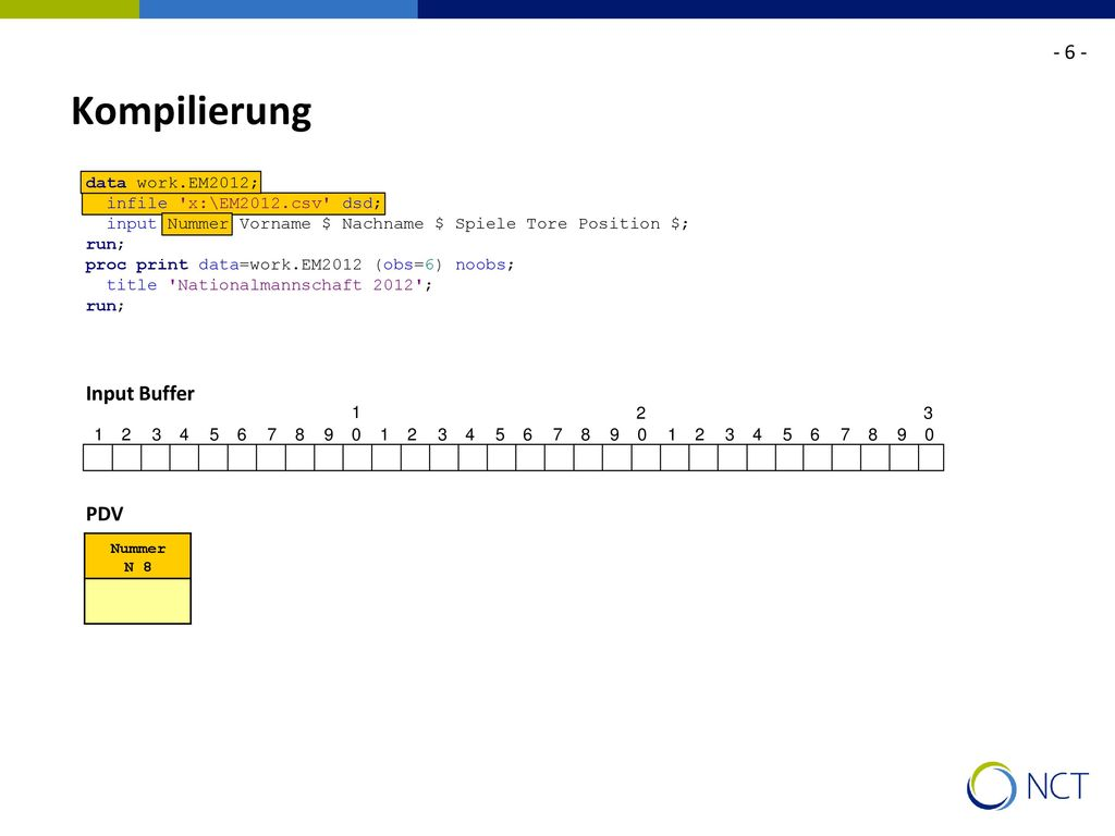 Kompilierung - 6 - Input Buffer PDV data work.EM2012;