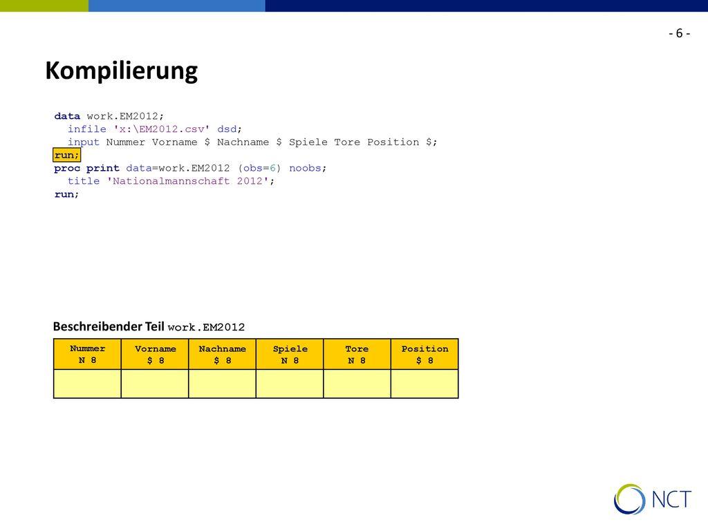 Kompilierung - 6 - Beschreibender Teil work.EM2012 data work.EM2012;