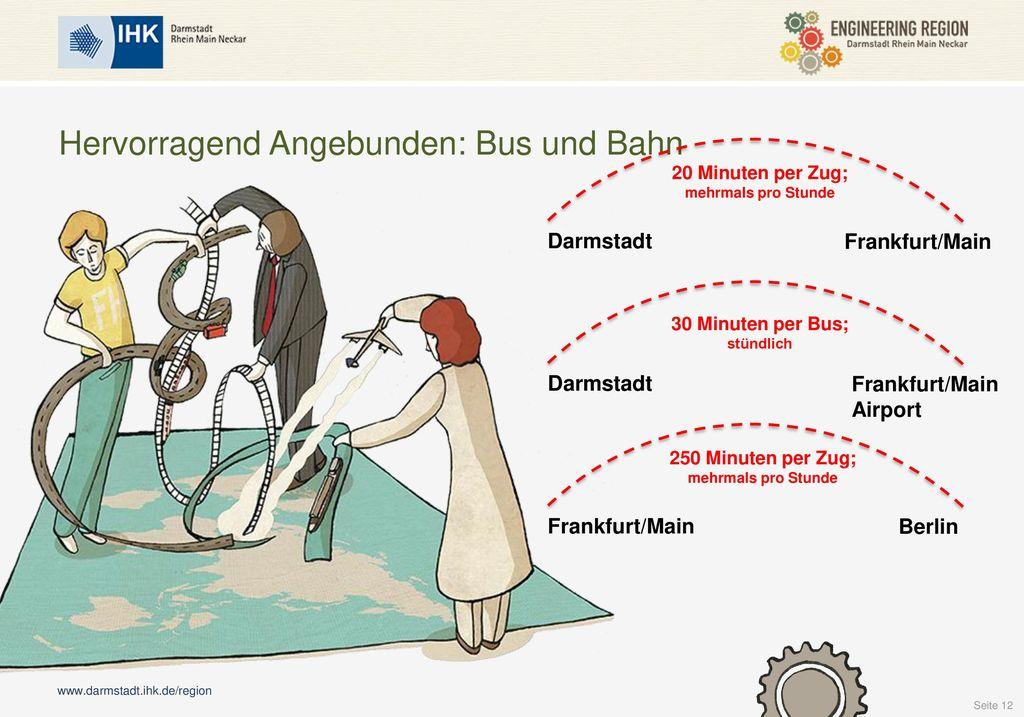 Hervorragend Angebunden: Bus und Bahn