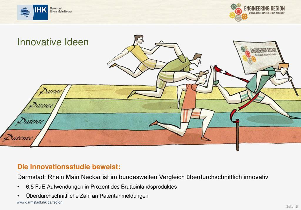 Innovative Ideen Die Innovationsstudie beweist:
