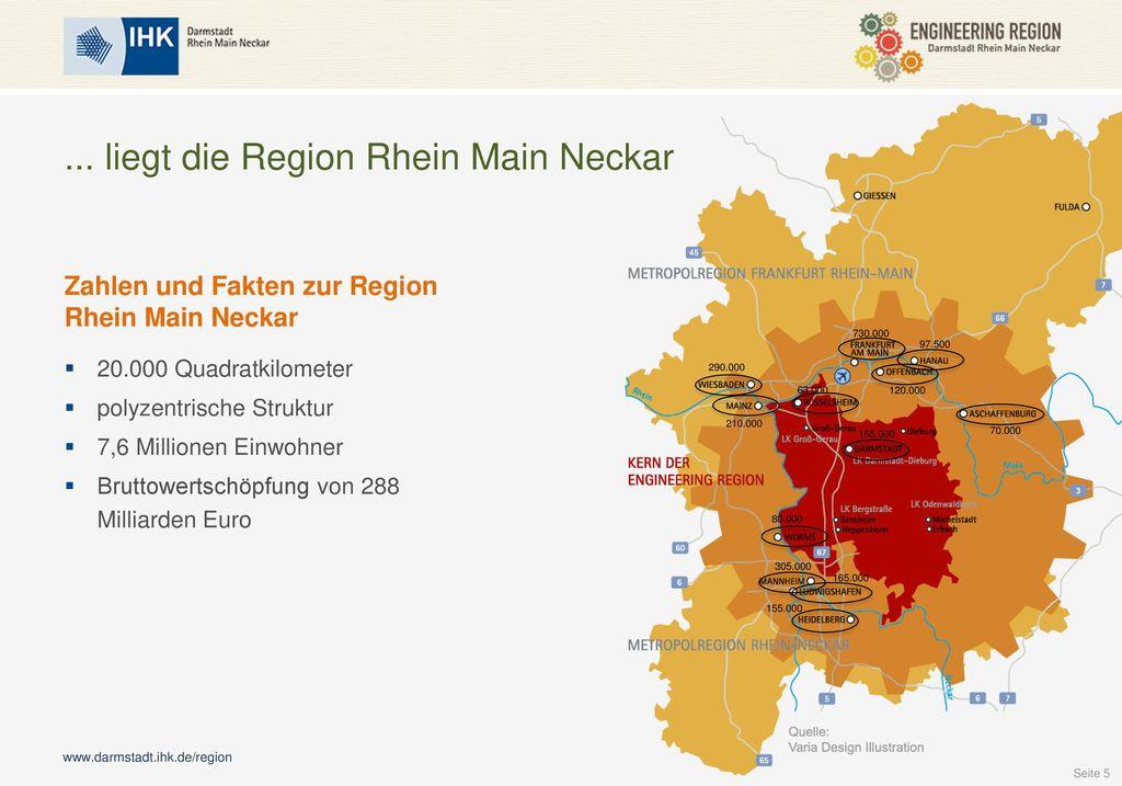 ... liegt die Region Rhein Main Neckar