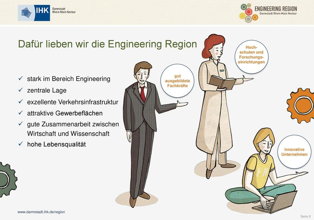 schulen und Forschungs-